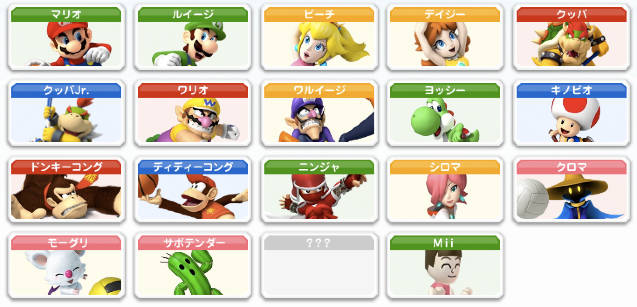 Liste personnages mario